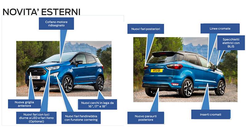 Ford Ecosport esterni