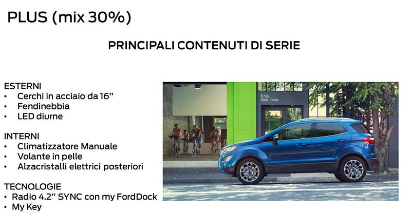 Ford Ecosport plus