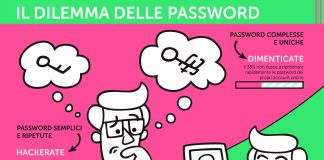 Infographic_Password_Dilemma