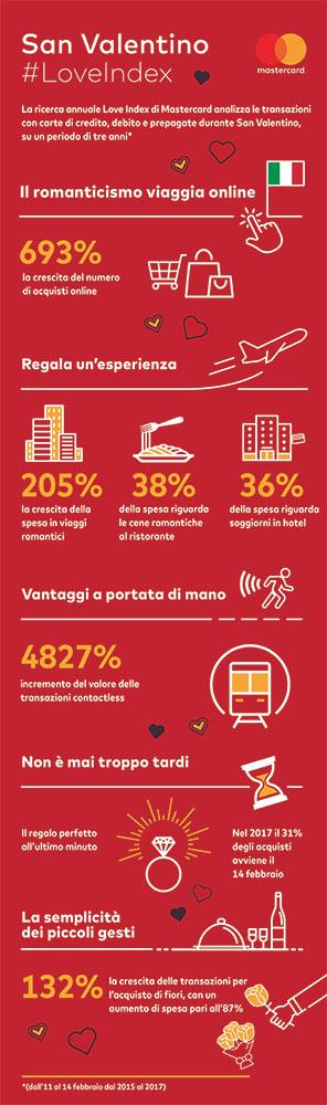 Mastercard_SanValentino