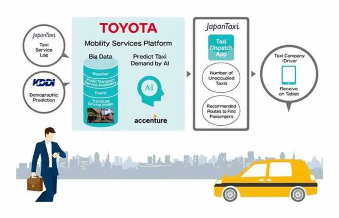 Toyota-Accenture-uso-taxi