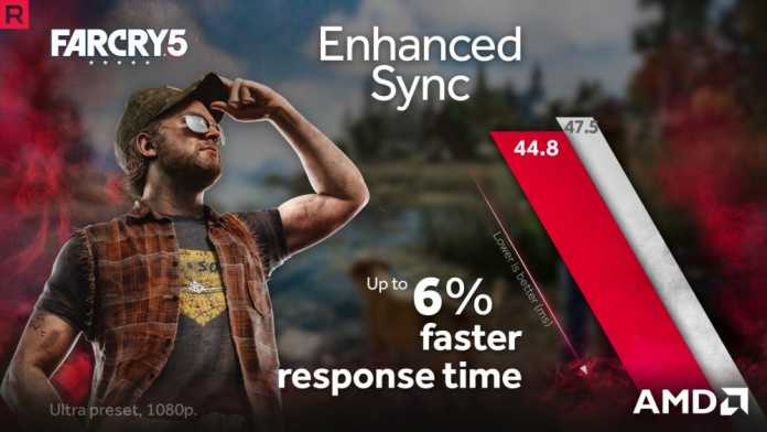 Enhanced Sync Far Cry 5