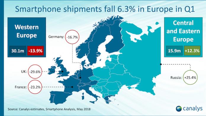 d60558b6e1d4 Smartphone: crescono (e tanto) solo Xiaomi, Nokia e Huawei - iGizmo.it