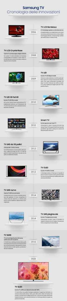 TV-History-infographic_samsung