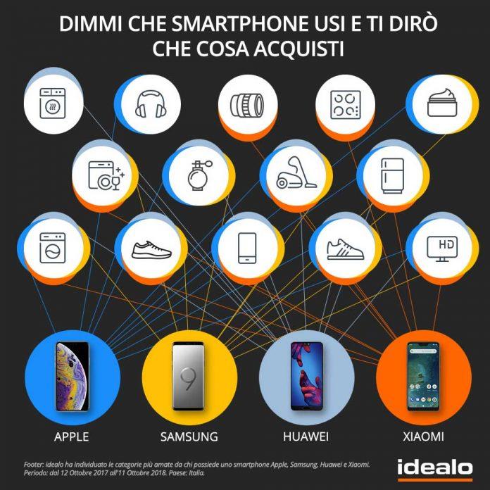 Infografica-idealo