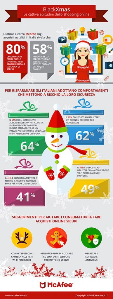 mcafee_holiday_stress_infografica