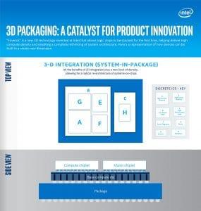 Intel-3d-packaging