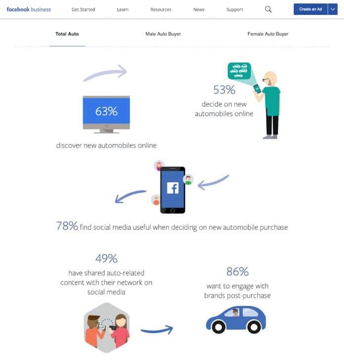 facebook-automotive-01