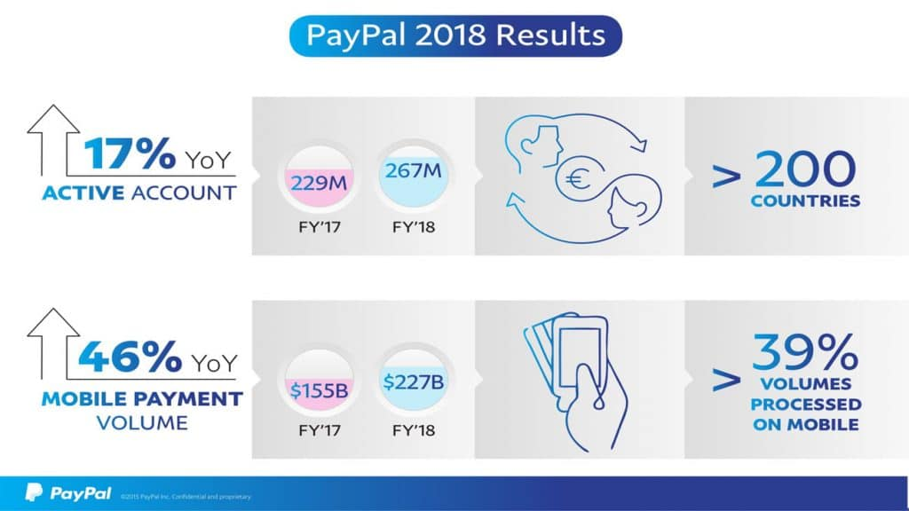 PayPal-FreeP2P-2