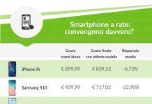Smartphone_a_rate