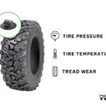 Nokian Tyres Intuitu – il sistema digitale di monitoraggio degli pneumatici