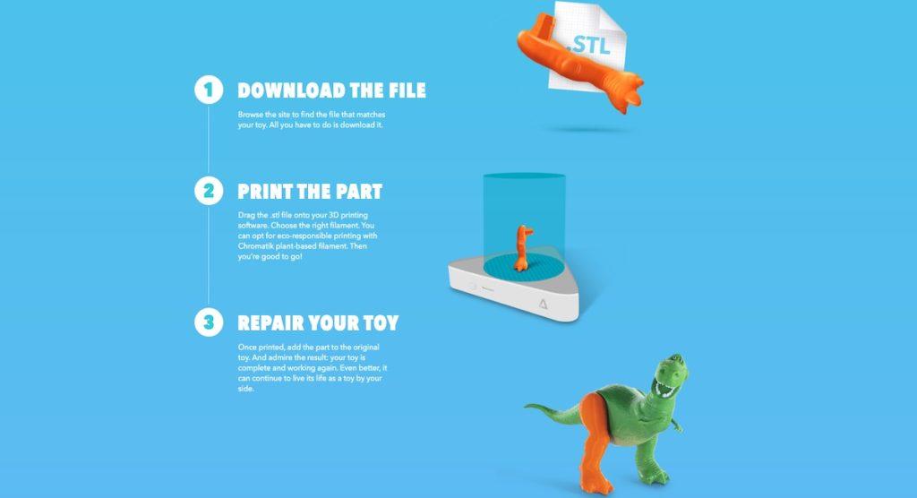 L'intero sistema Toy Rescue per la riparazione dei giocattoli preferiti si basa su un processo decisamente intuitivo.