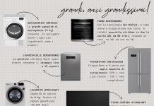 elettrodometsici dalle grandi prestazioni